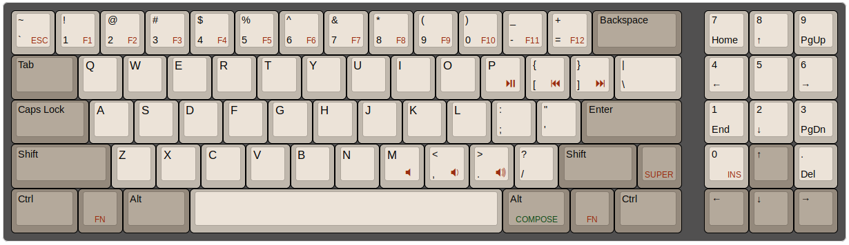 GB] F62+F77 orders now open! New Kishsaver+Industrial Model